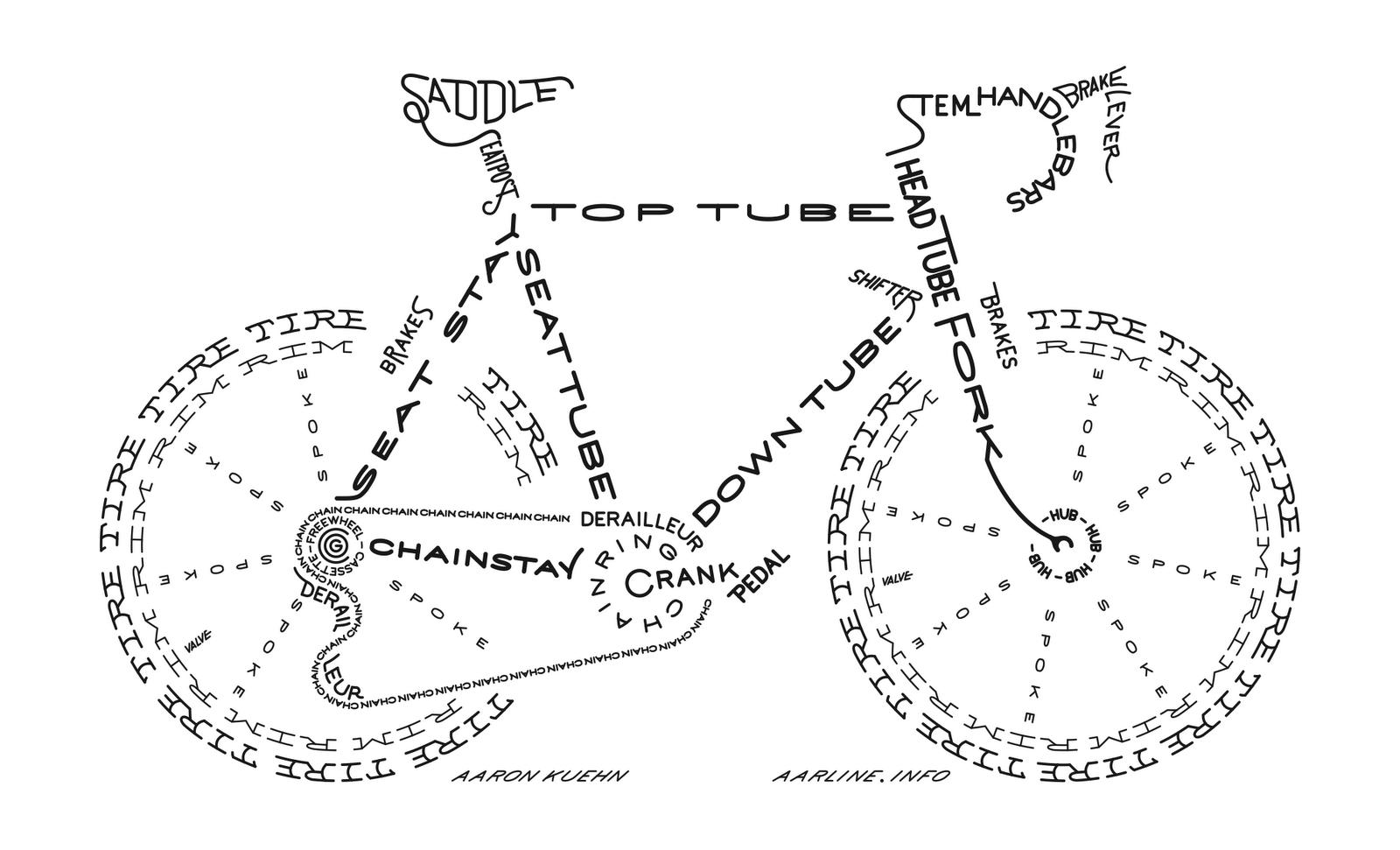 typographic bicycle